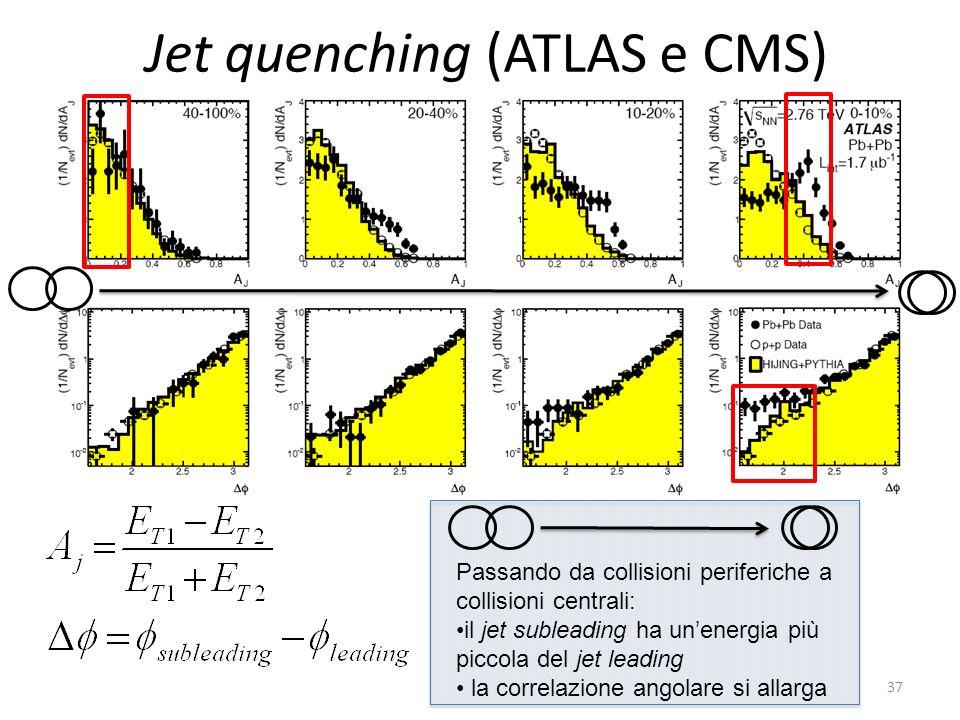 Jet quenching (ATLAS e CMS) 37 Passando da collisioni periferiche a collisioni centrali: il jet subleading ha unenergia più piccola del jet leading la