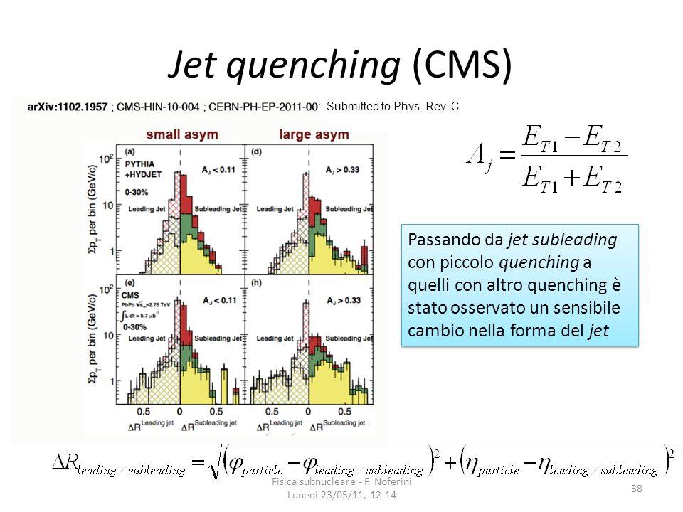 Jet quenching (CMS) 38 Passando da jet subleading con piccolo quenching a quelli con altro quenching è stato osservato un sensibile cambio nella forma
