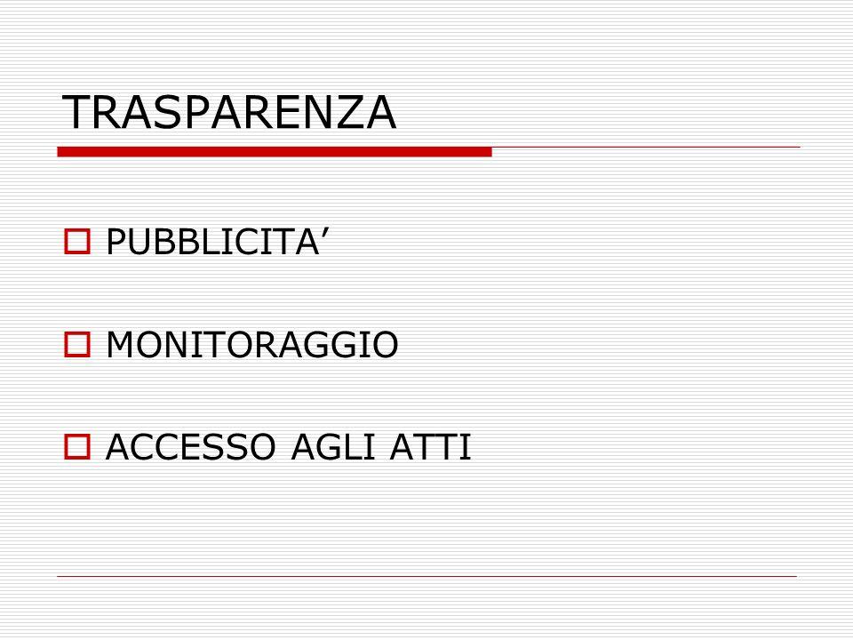 PUBBLICITA MONITORAGGIO ACCESSO AGLI ATTI