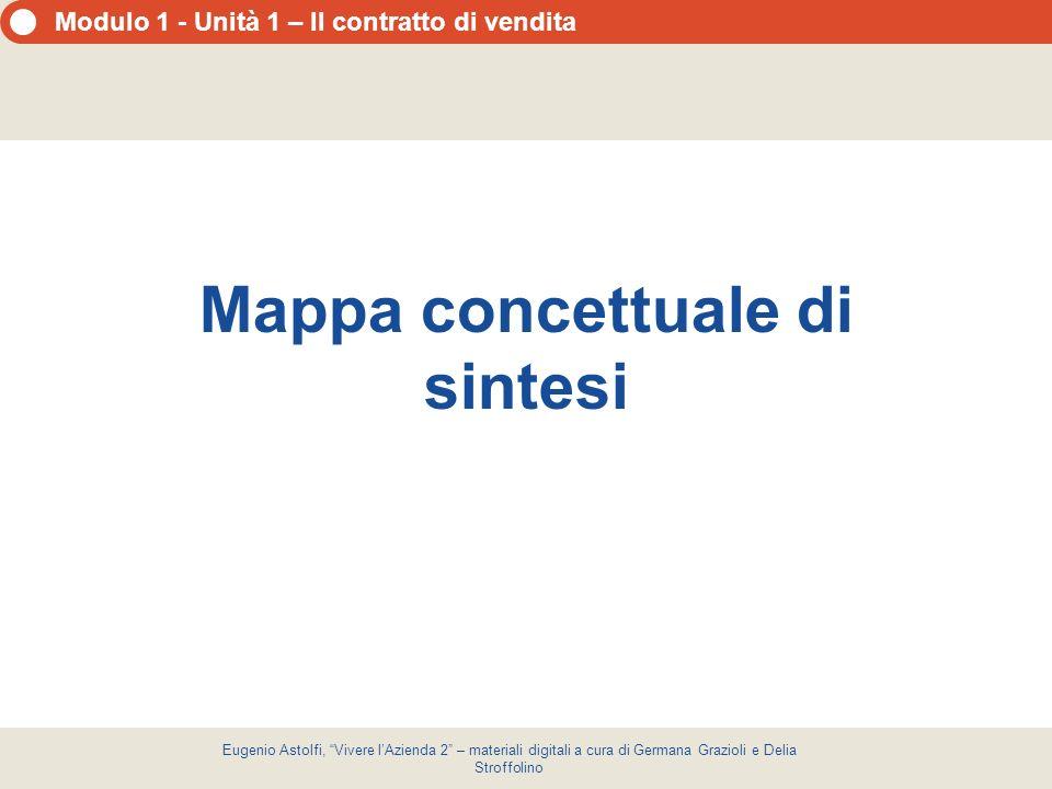 Modulo 1 - Unità 1 – Il contratto di vendita Mappa concettuale di sintesi Eugenio Astolfi, Vivere lAzienda 2 – materiali digitali a cura di Germana Grazioli e Delia Stroffolino