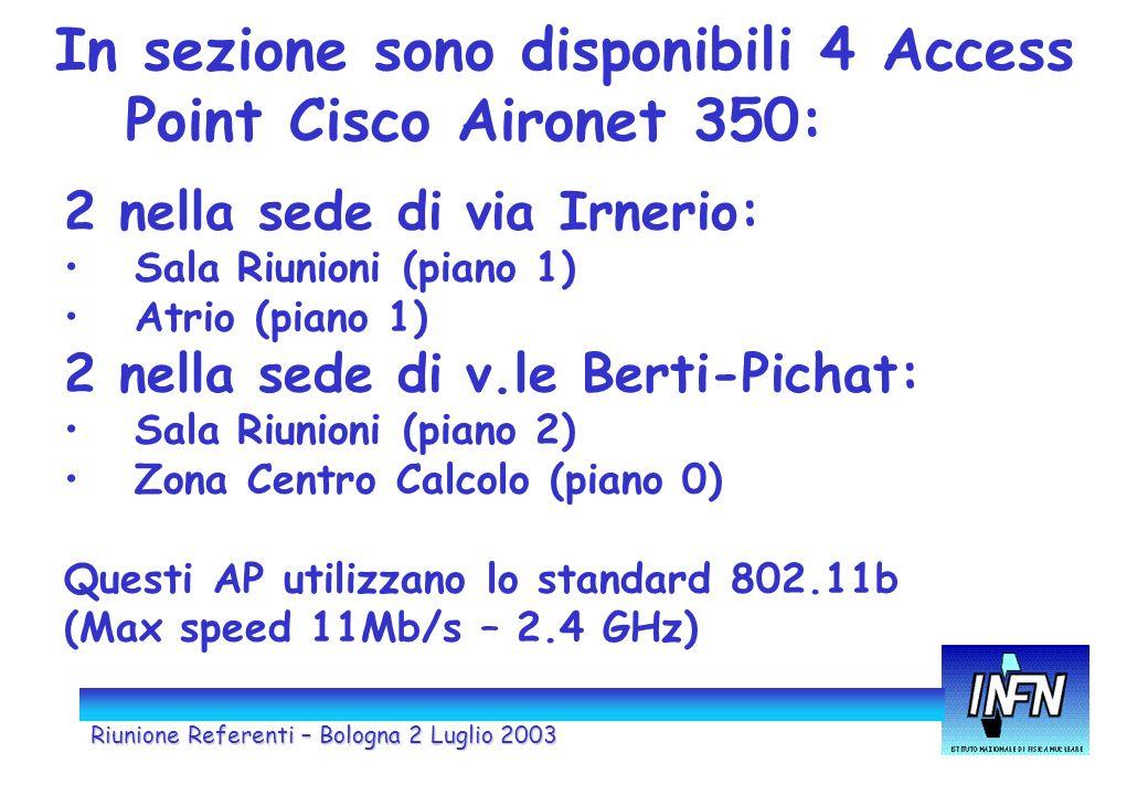Riunione Referenti – Bologna 2 Luglio 2003 In sezione sono disponibili 4 Access Point Cisco Aironet 350: 2 nella sede di via Irnerio: Sala Riunioni (piano 1) Atrio (piano 1) 2 nella sede di v.le Berti-Pichat: Sala Riunioni (piano 2) Zona Centro Calcolo (piano 0) Questi AP utilizzano lo standard 802.11b (Max speed 11Mb/s – 2.4 GHz)