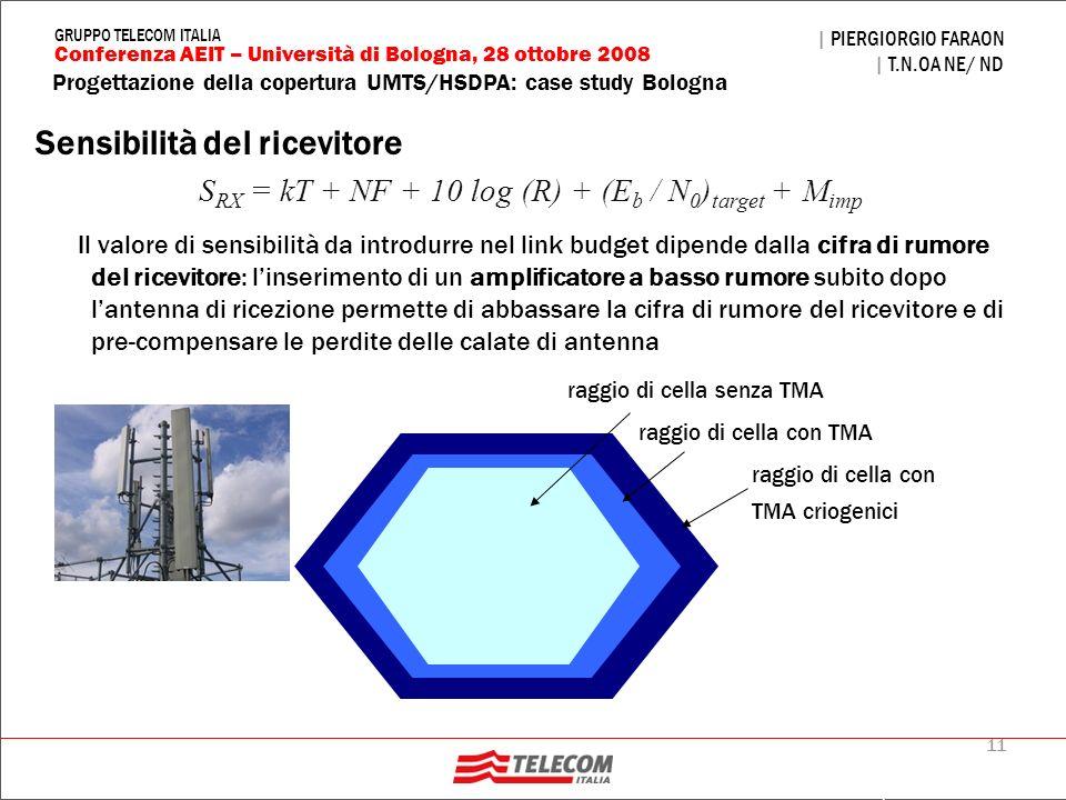 11 Progettazione della copertura UMTS/HSDPA: case study Bologna | PIERGIORGIO FARAON | T.N.OA NE/ ND Conferenza AEIT – Università di Bologna, 28 ottob
