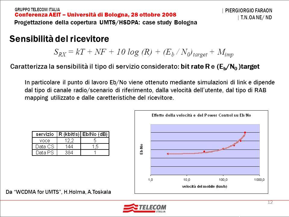 12 Progettazione della copertura UMTS/HSDPA: case study Bologna | PIERGIORGIO FARAON | T.N.OA NE/ ND Conferenza AEIT – Università di Bologna, 28 ottob