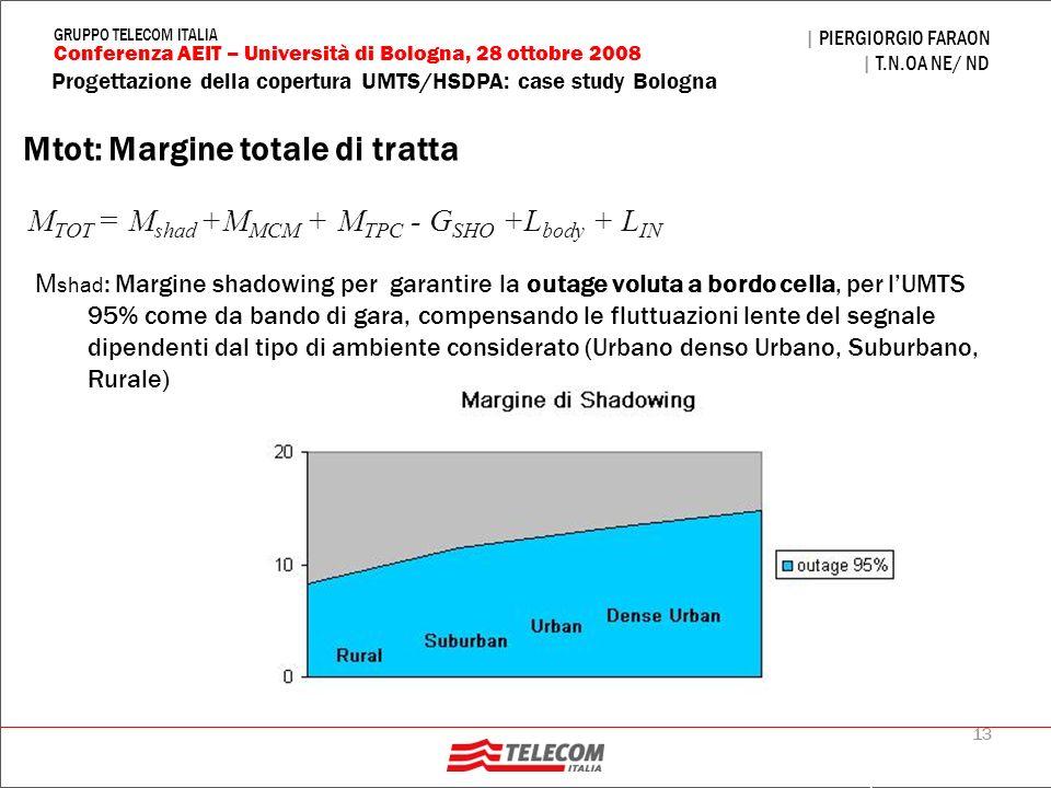 13 Progettazione della copertura UMTS/HSDPA: case study Bologna | PIERGIORGIO FARAON | T.N.OA NE/ ND Conferenza AEIT – Università di Bologna, 28 ottob