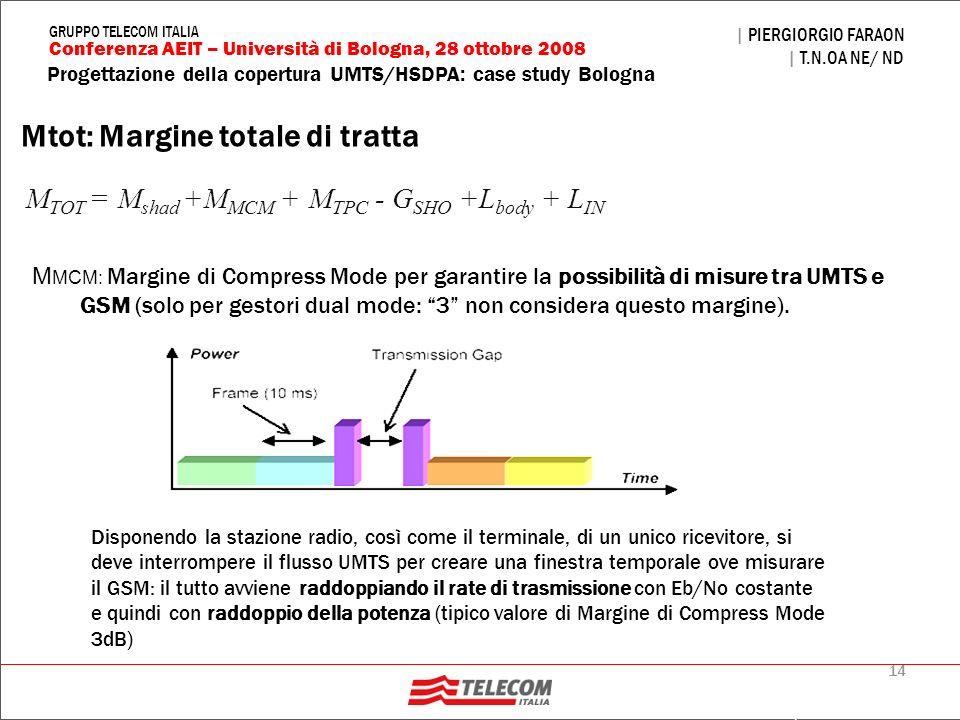 14 Progettazione della copertura UMTS/HSDPA: case study Bologna | PIERGIORGIO FARAON | T.N.OA NE/ ND Conferenza AEIT – Università di Bologna, 28 ottob