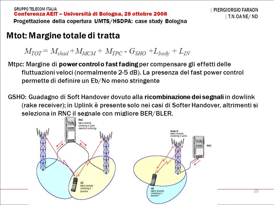 15 Progettazione della copertura UMTS/HSDPA: case study Bologna | PIERGIORGIO FARAON | T.N.OA NE/ ND Conferenza AEIT – Università di Bologna, 28 ottob