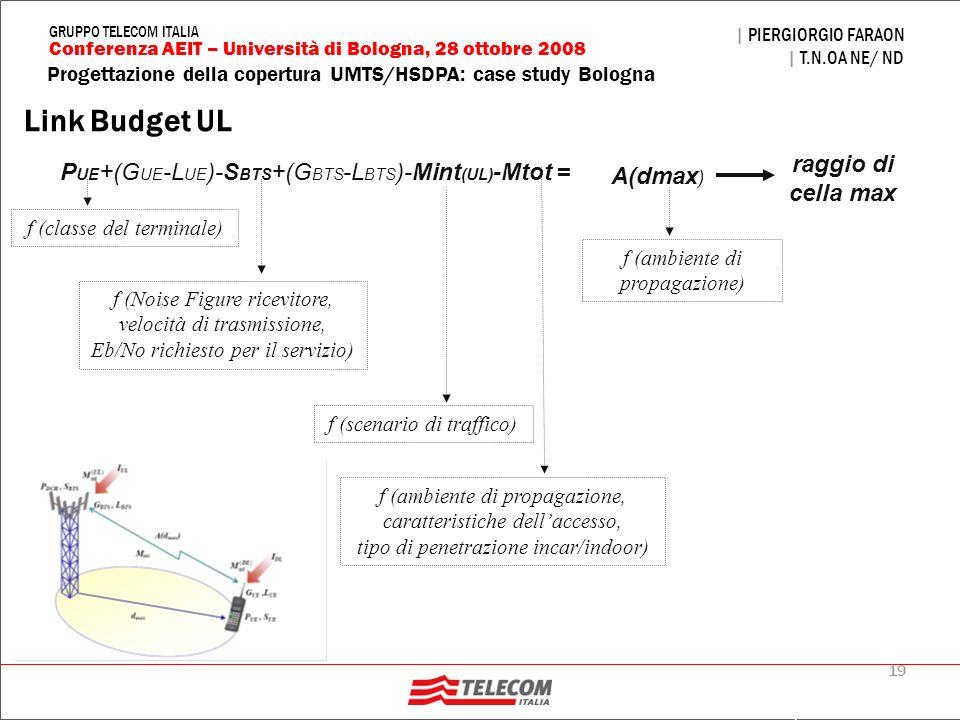 19 Progettazione della copertura UMTS/HSDPA: case study Bologna | PIERGIORGIO FARAON | T.N.OA NE/ ND Conferenza AEIT – Università di Bologna, 28 ottob