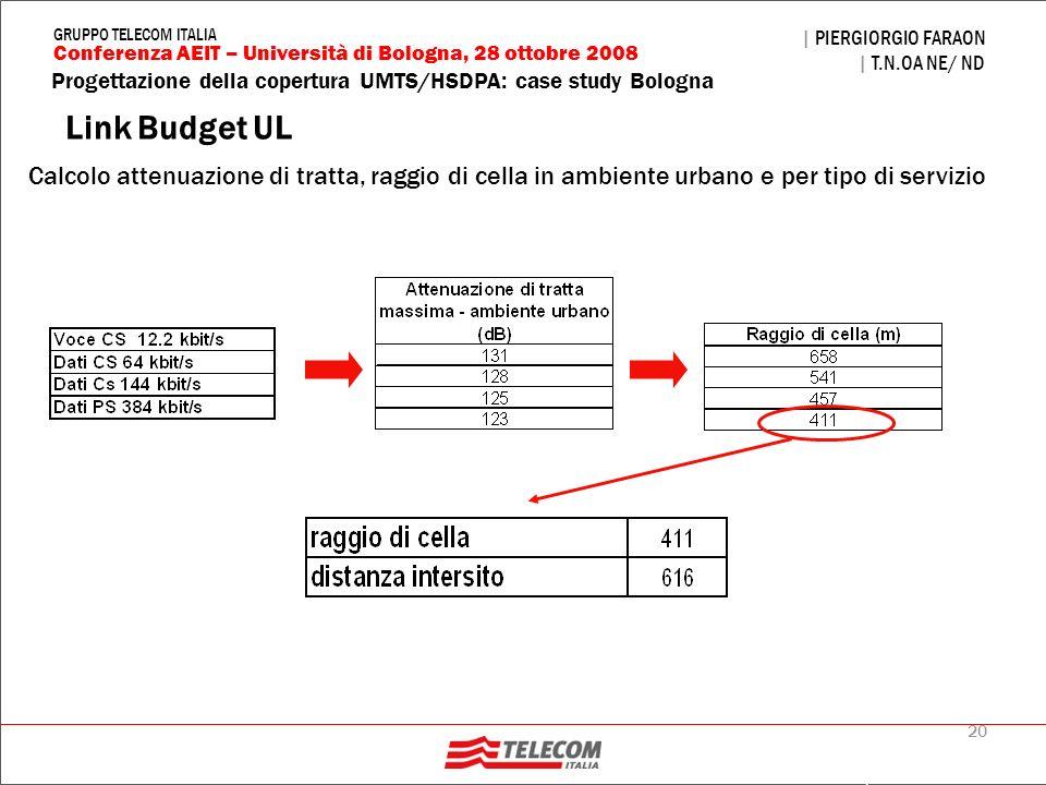 20 Progettazione della copertura UMTS/HSDPA: case study Bologna | PIERGIORGIO FARAON | T.N.OA NE/ ND Conferenza AEIT – Università di Bologna, 28 ottob