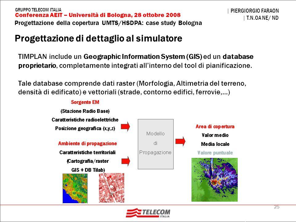 25 Progettazione della copertura UMTS/HSDPA: case study Bologna | PIERGIORGIO FARAON | T.N.OA NE/ ND Conferenza AEIT – Università di Bologna, 28 ottob