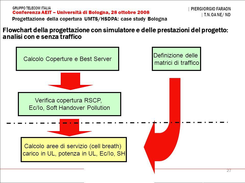 27 Progettazione della copertura UMTS/HSDPA: case study Bologna | PIERGIORGIO FARAON | T.N.OA NE/ ND Conferenza AEIT – Università di Bologna, 28 ottob