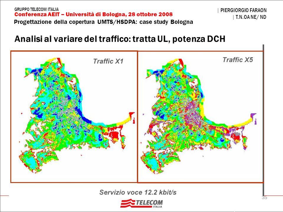 35 Progettazione della copertura UMTS/HSDPA: case study Bologna | PIERGIORGIO FARAON | T.N.OA NE/ ND Conferenza AEIT – Università di Bologna, 28 ottob