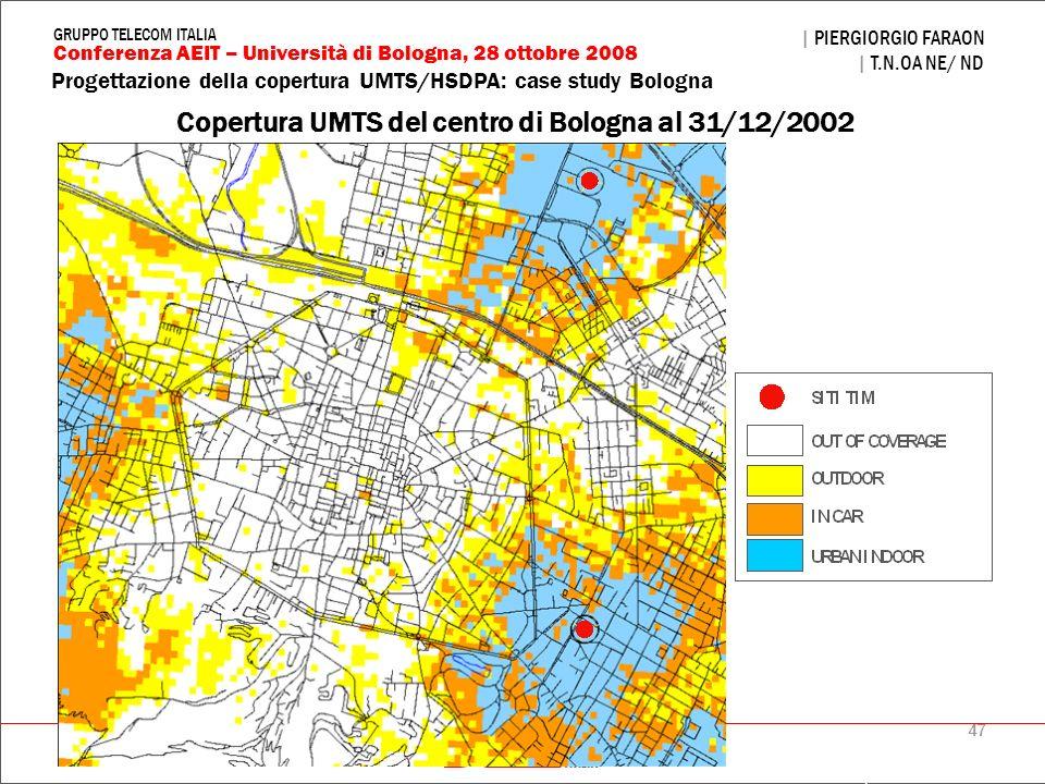 47 Progettazione della copertura UMTS/HSDPA: case study Bologna | PIERGIORGIO FARAON | T.N.OA NE/ ND Conferenza AEIT – Università di Bologna, 28 ottob