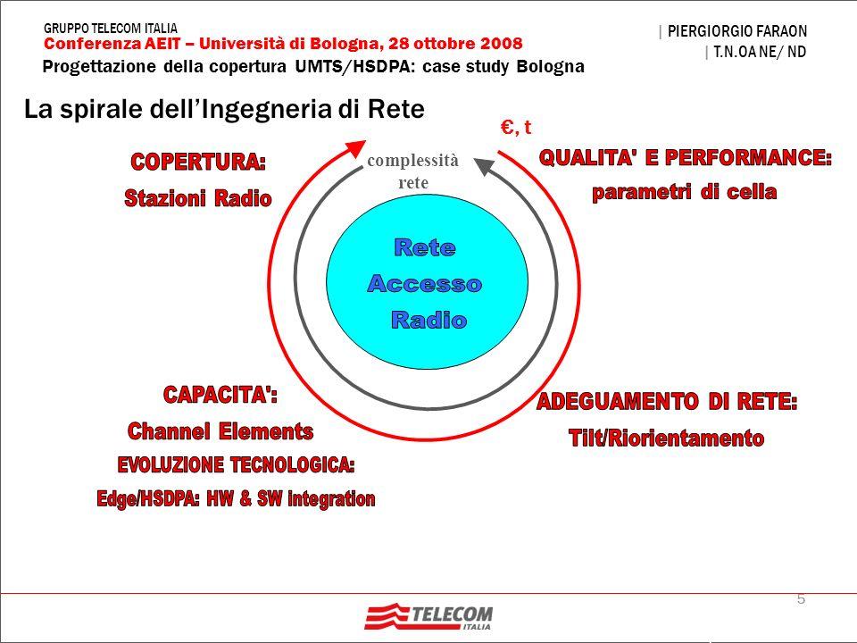 46 Progettazione della copertura UMTS/HSDPA: case study Bologna | PIERGIORGIO FARAON | T.N.OA NE/ ND Conferenza AEIT – Università di Bologna, 28 ottobre 2008 GRUPPO TELECOM ITALIA Progettazione della copertura 3G Copertura UMTS del Comune di Bologna al 31/12/2003