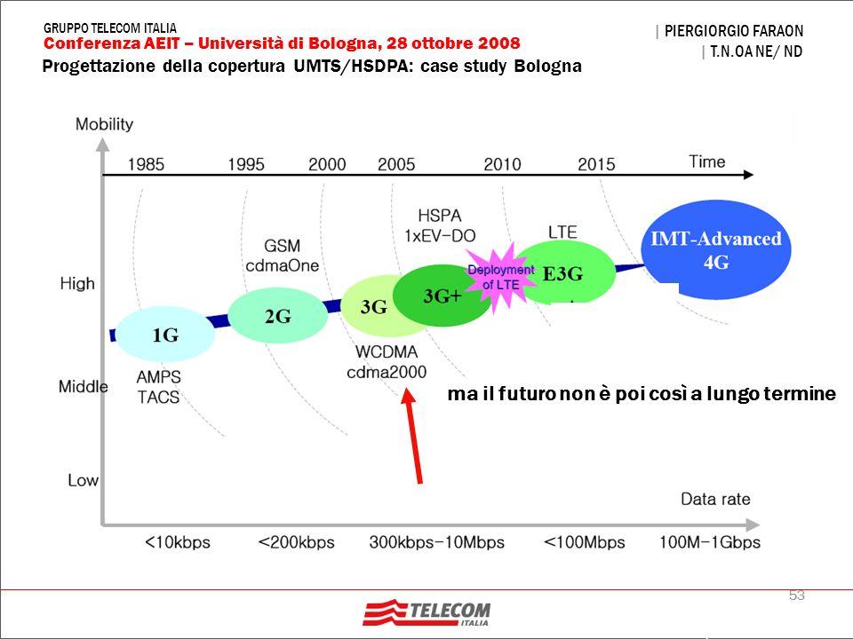 53 Progettazione della copertura UMTS/HSDPA: case study Bologna | PIERGIORGIO FARAON | T.N.OA NE/ ND Conferenza AEIT – Università di Bologna, 28 ottob