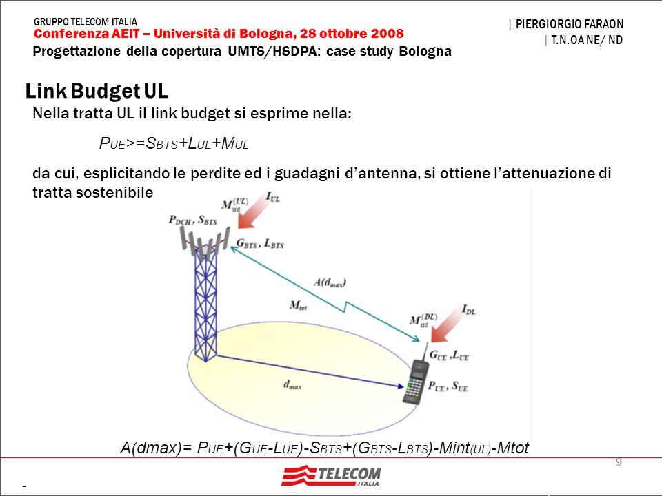 9 Progettazione della copertura UMTS/HSDPA: case study Bologna | PIERGIORGIO FARAON | T.N.OA NE/ ND Conferenza AEIT – Università di Bologna, 28 ottobr