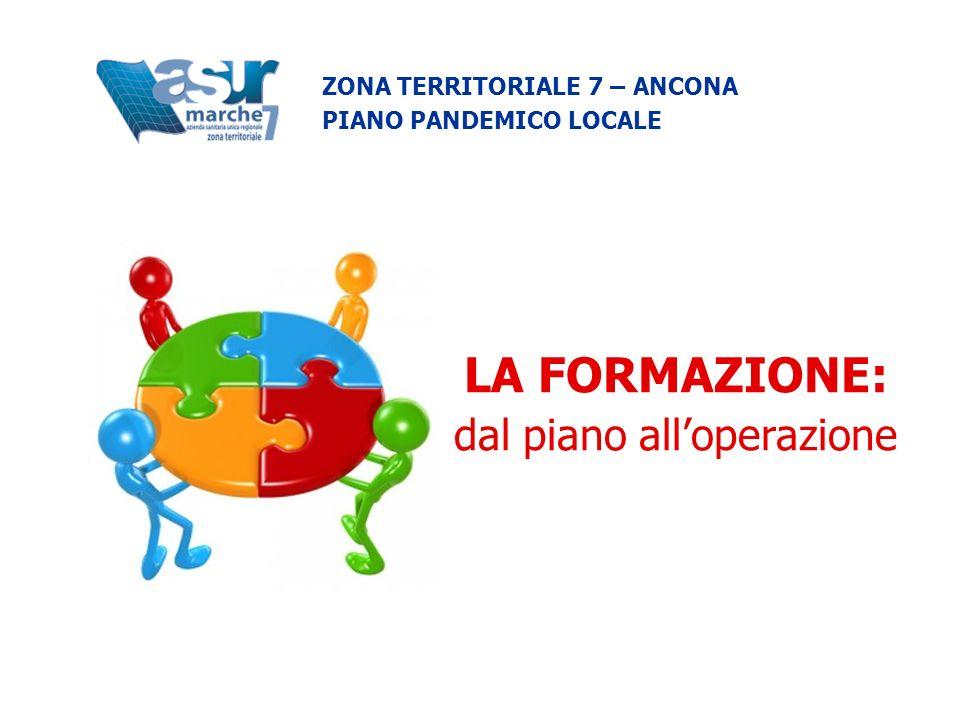 LA FORMAZIONE: dal piano alloperazione ZONA TERRITORIALE 7 – ANCONA PIANO PANDEMICO LOCALE