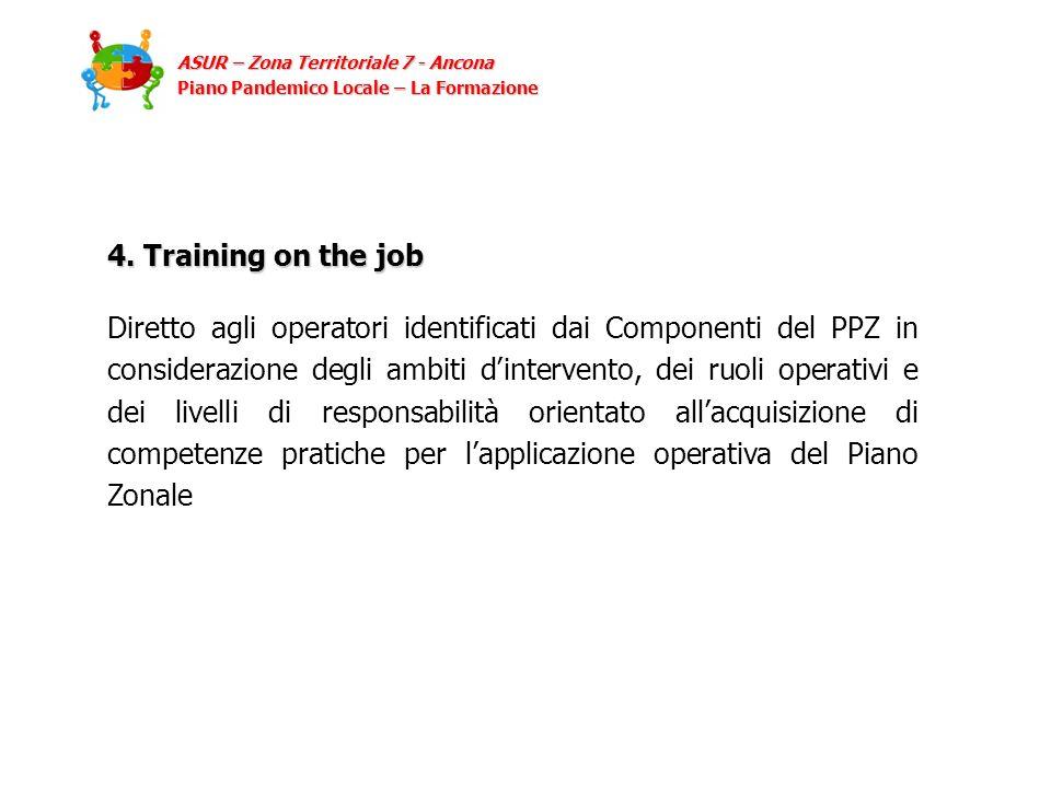 4. Training on the job Diretto agli operatori identificati dai Componenti del PPZ in considerazione degli ambiti dintervento, dei ruoli operativi e de