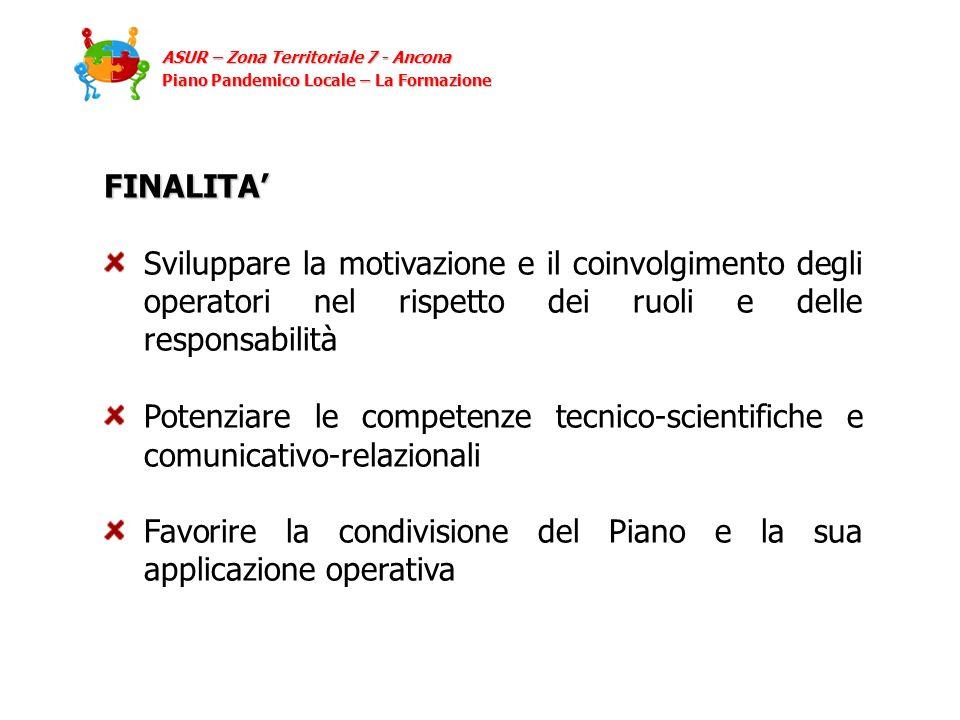 ASUR – Zona Territoriale 7 - Ancona Piano Pandemico Locale – La Formazione 3.