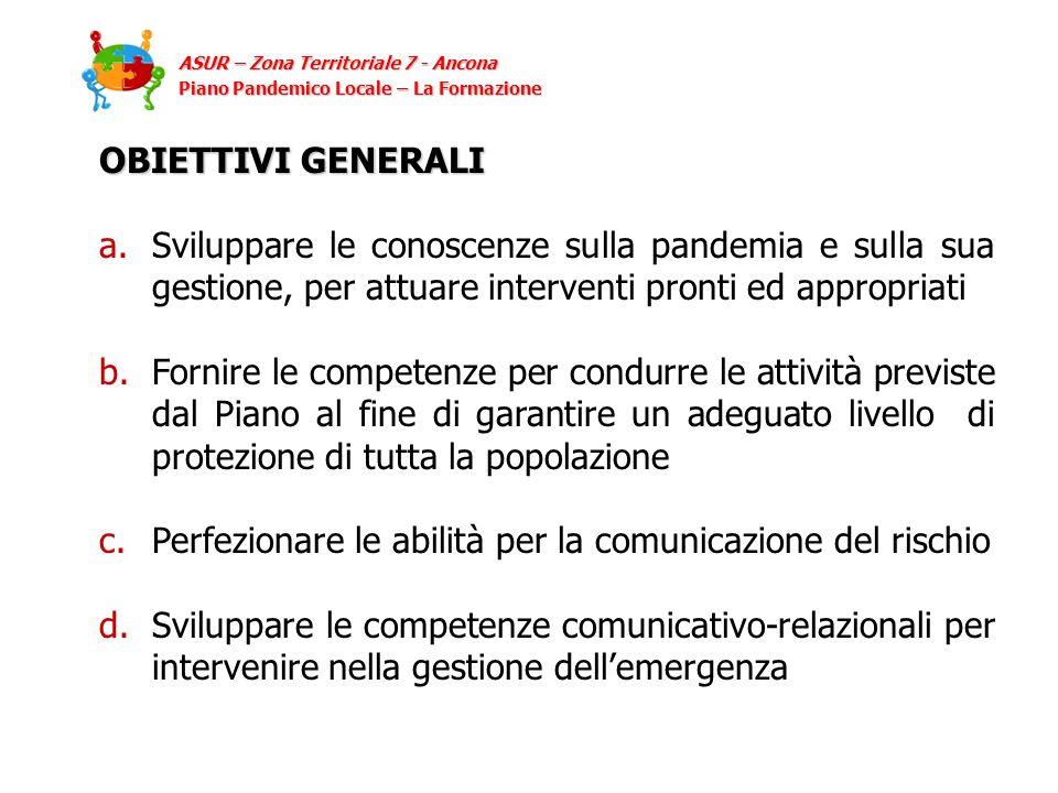 ASUR – Zona Territoriale 7 - Ancona Piano Pandemico Locale – La Formazione Azione formativa n.