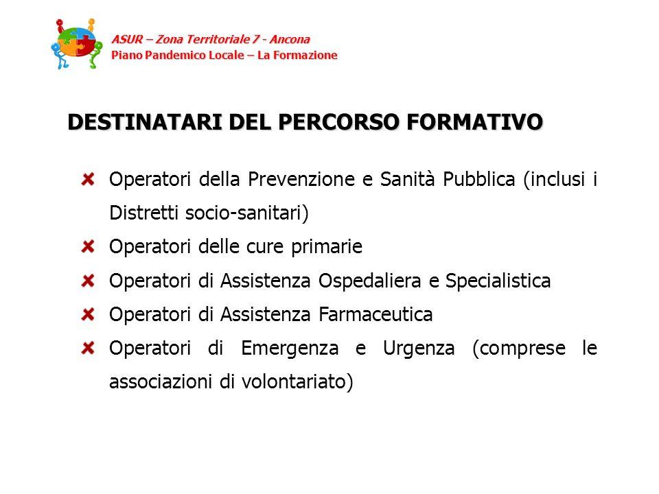 DESTINATARI DEL PERCORSO FORMATIVO Operatori della Prevenzione e Sanità Pubblica (inclusi i Distretti socio-sanitari) Operatori delle cure primarie Operatori di Assistenza Ospedaliera e Specialistica Operatori di Assistenza Farmaceutica Operatori di Emergenza e Urgenza (comprese le associazioni di volontariato) ASUR – Zona Territoriale 7 - Ancona Piano Pandemico Locale – La Formazione