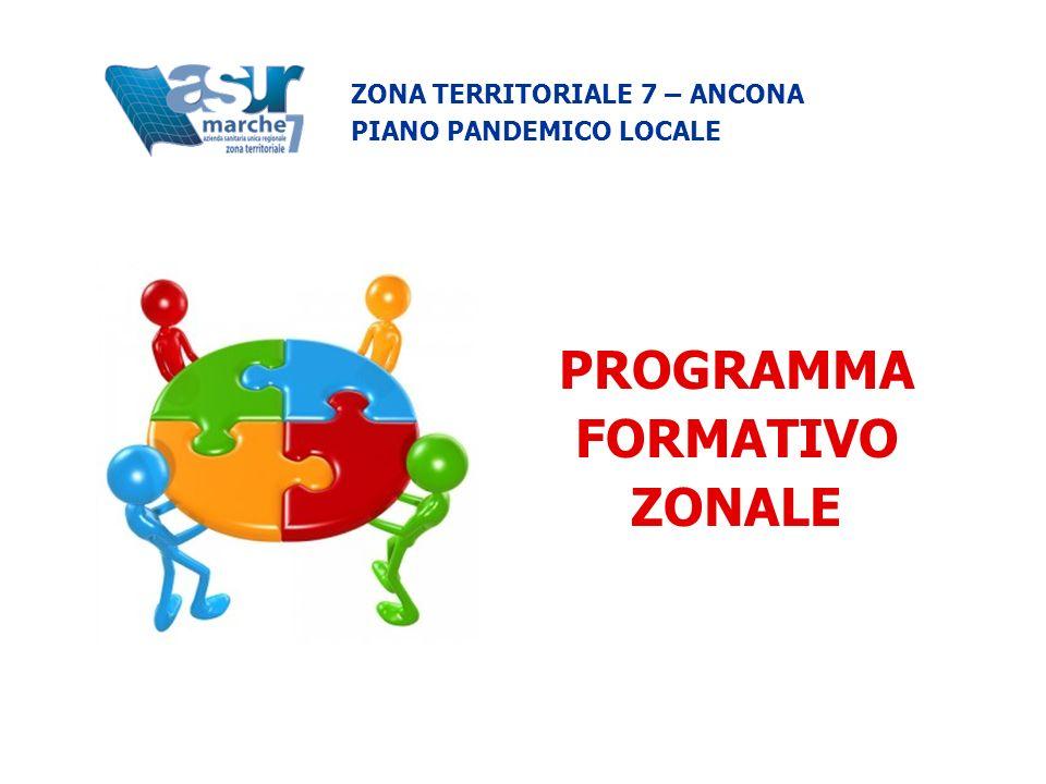 PROGRAMMA FORMATIVO ZONALE ZONA TERRITORIALE 7 – ANCONA PIANO PANDEMICO LOCALE
