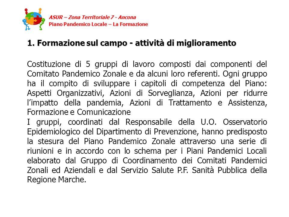 1. Formazione sul campo - attività di miglioramento Costituzione di 5 gruppi di lavoro composti dai componenti del Comitato Pandemico Zonale e da alcu