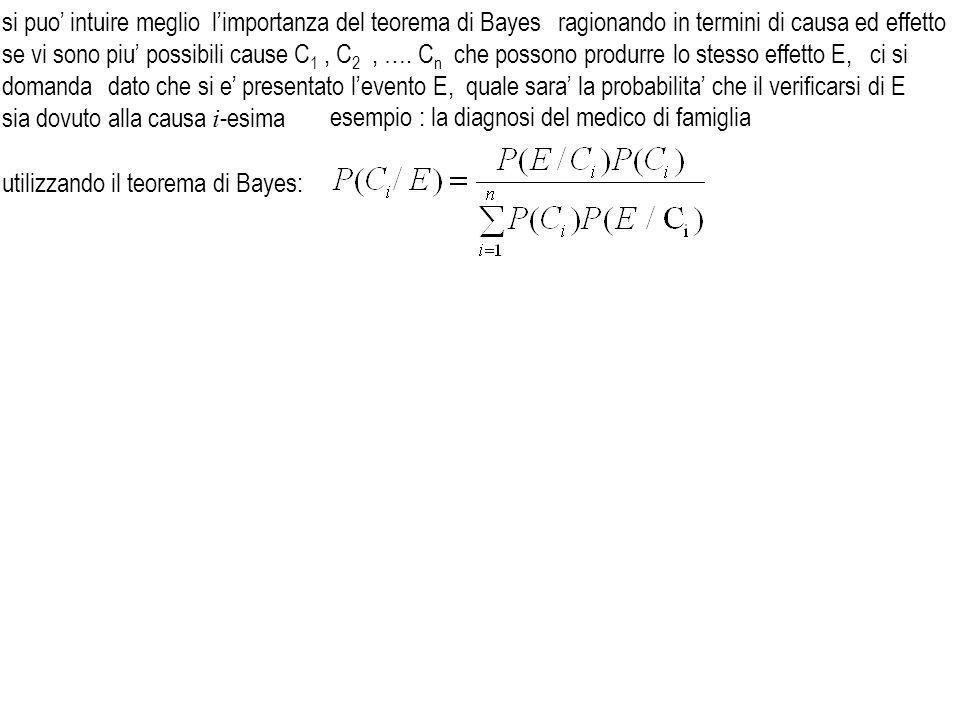 si puo intuire meglio limportanza del teorema di Bayes se vi sono piu possibili cause C 1, C 2, ….