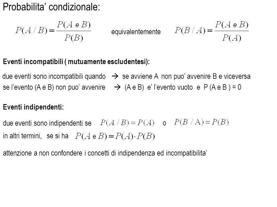 Eventi indipendenti: due eventi sono incompatibili quando se levento (A e B) non puo avvenire attenzione a non confondere i concetti di indipendenza ed incompatibilita Probabilita condizionale: e P (A e B ) = 0 se si hain altri termini, se avviene A non puo avvenire B e viceversa (A e B) e levento vuoto due eventi sono indipendenti se o Eventi incompatibili ( mutuamente escludentesi): equivalentemente
