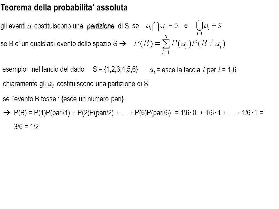 Teorema di Bayes ovvero per definizione di probabilita condizionatae da sostituendo questo valore dinella relazione che definisce la probabilita condizionata si ottiene: relazione nota come teorema di Bayes