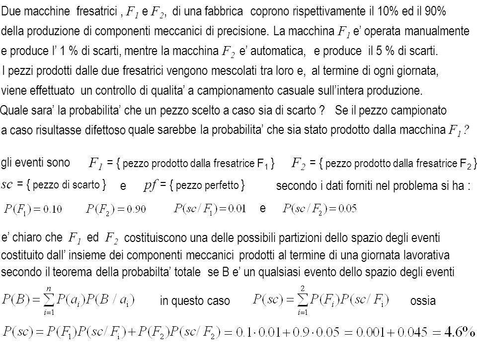 per rispondere alla seconda domanda al denominatore ritroviamo la probabilita totalepari al 4.6% come precedentemente calcolato possiamo farlo avvalendoci del teorema di Bayes dobbiamo calcolare che in questo caso diviene inoltre sappiamo chee chequindi e analogamente
