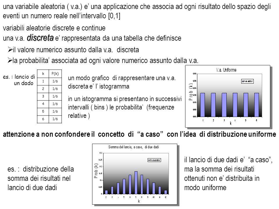 una variabile aleatoria ( v.a.) e una applicazione che associa ad ogni risultato dello spazio degli eventi un numero reale nellintervallo [0,1] variab