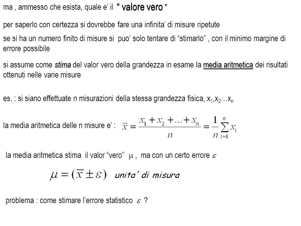 es. : si siano effettuate n misurazioni della stessa grandezza fisica, x 1,x 2 …x n stima media aritmetica si assume come stima del valor vero della g