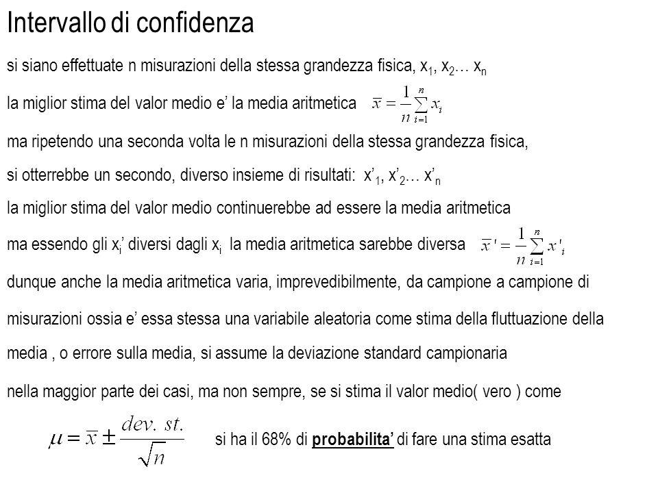 Intervallo di confidenza si siano effettuate n misurazioni della stessa grandezza fisica, x 1, x 2 … x n la miglior stima del valor medio e la media a