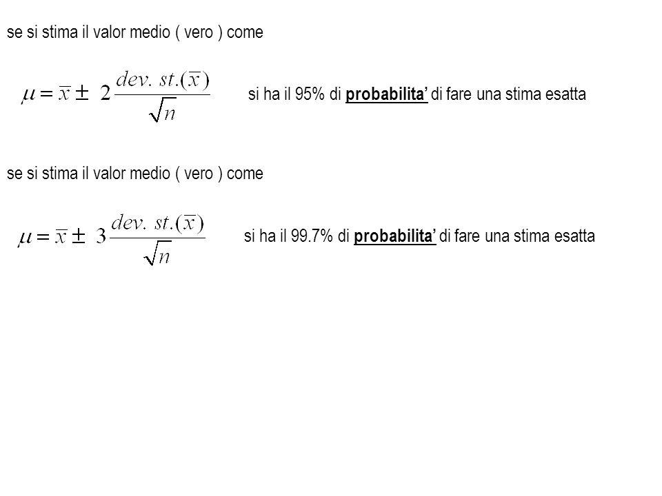 se si stima il valor medio ( vero ) come si ha il 95% di probabilita di fare una stima esatta se si stima il valor medio ( vero ) come si ha il 99.7%