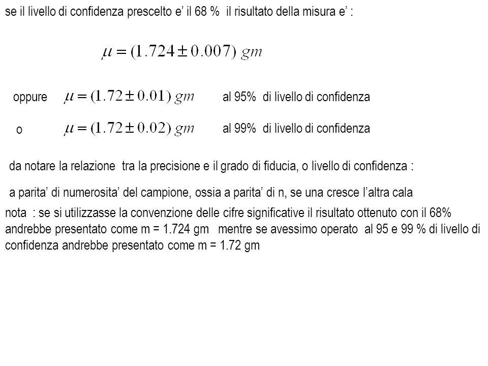 se il livello di confidenza prescelto e il 68 % il risultato della misura e : al 95% di livello di confidenza al 99% di livello di confidenza nota : s