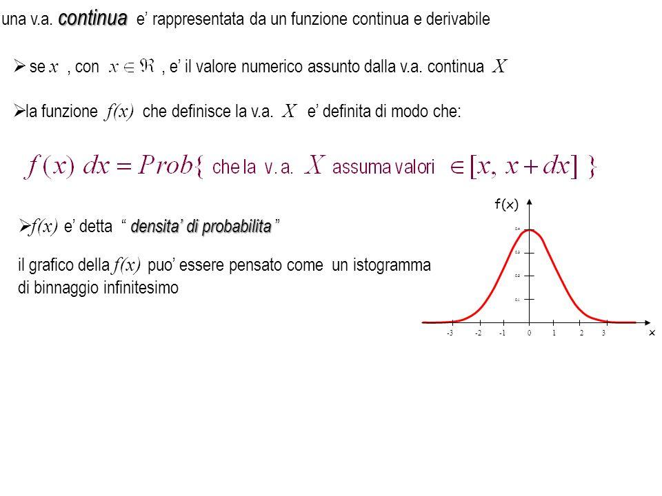 la funzione f(x) che definisce la v.a. X e definita di modo che: se x, con continua una v.a. continua e rappresentata da un funzione continua e deriva