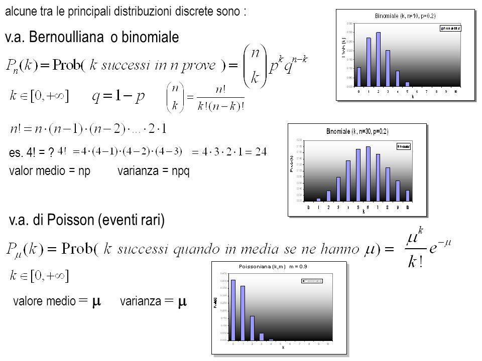 valor medio = np v.a. di Poisson (eventi rari) valore medio = varianza = npq varianza = es. 4! = ? o binomiale alcune tra le principali distribuzioni