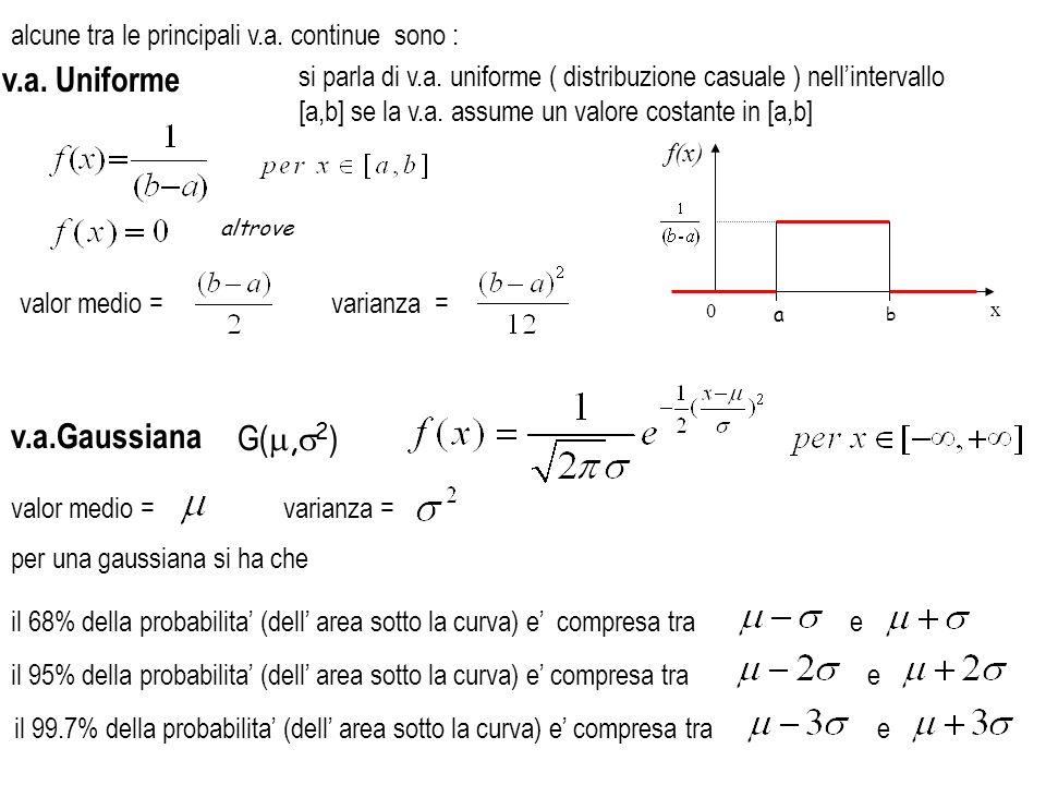 v.a.Gaussiana v.a. Uniforme [a,b] se la v.a. assume un valore costante in [a,b] altrove valor medio = varianza = valor medio =varianza = alcune tra le