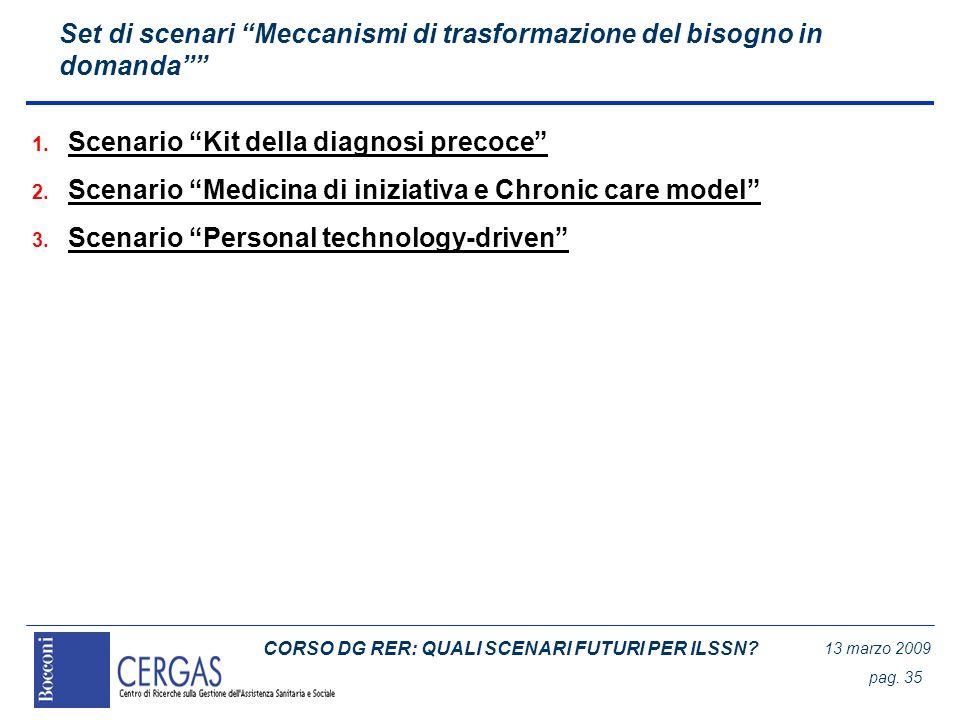 CORSO DG RER: QUALI SCENARI FUTURI PER ILSSN? 13 marzo 2009 pag. 35 Set di scenari Meccanismi di trasformazione del bisogno in domanda 1. Scenario Kit