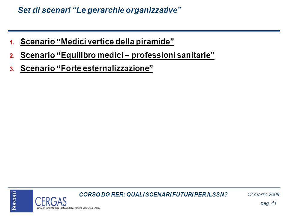 CORSO DG RER: QUALI SCENARI FUTURI PER ILSSN? 13 marzo 2009 pag. 41 Set di scenari Le gerarchie organizzative 1. Scenario Medici vertice della piramid