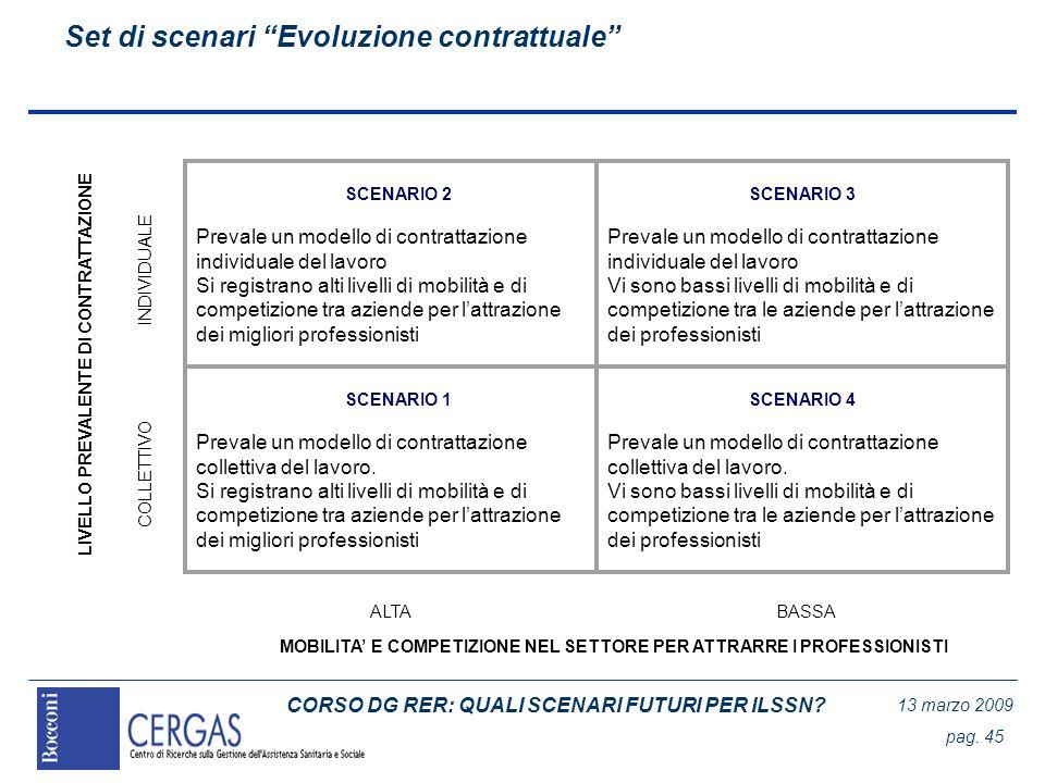 CORSO DG RER: QUALI SCENARI FUTURI PER ILSSN? 13 marzo 2009 pag. 45 Set di scenari Evoluzione contrattuale COLLETTIVO MOBILITA E COMPETIZIONE NEL SETT