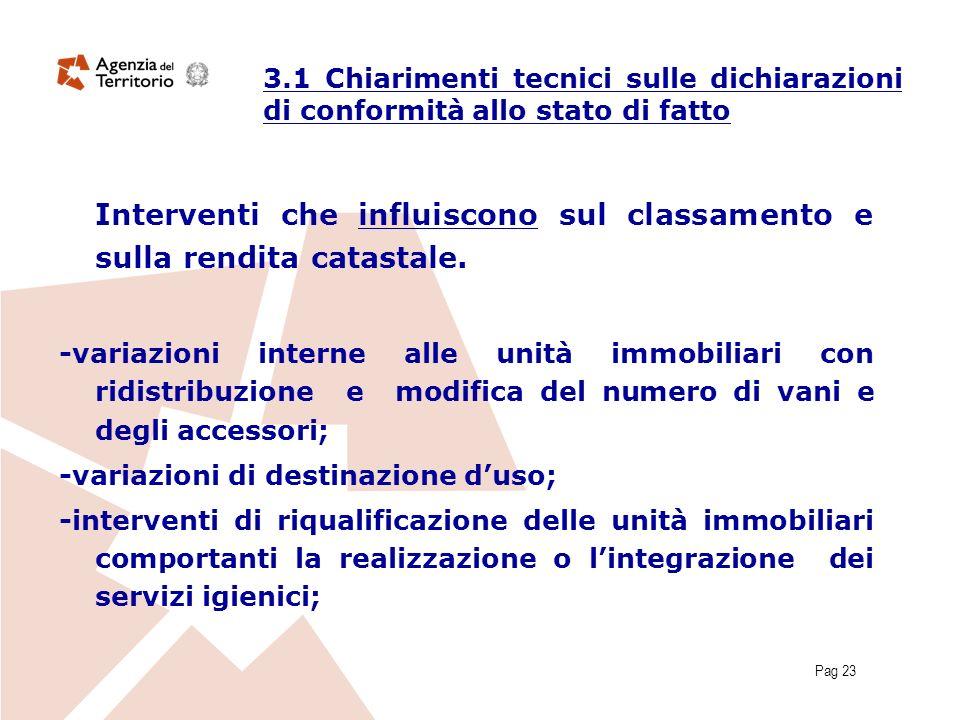 Pag 23 Interventi che influiscono sul classamento e sulla rendita catastale. -variazioni interne alle unità immobiliari con ridistribuzione e modifica