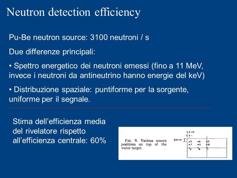 Neutron detection efficiency Pu-Be neutron source: 3100 neutroni / s Due differenze principali: Spettro energetico dei neutroni emessi (fino a 11 MeV, invece i neutroni da antineutrino hanno energie del keV) Distribuzione spaziale: puntiforme per la sorgente, uniforme per il segnale.