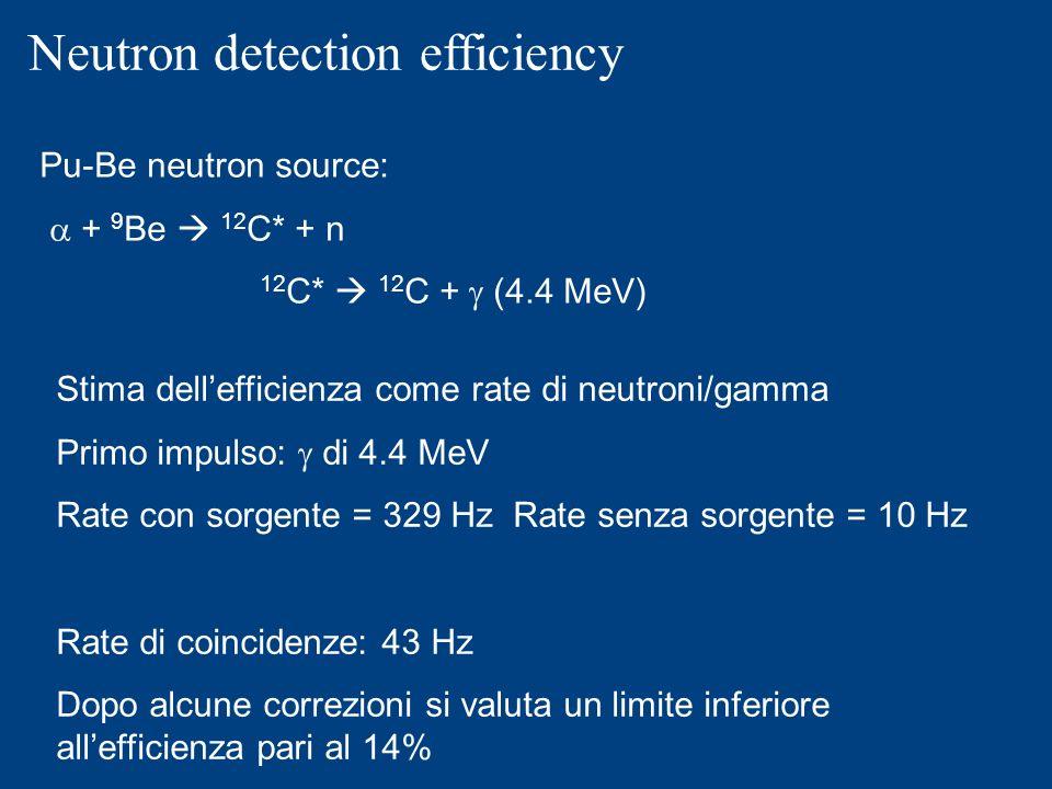 Neutron detection efficiency Pu-Be neutron source: + 9 Be 12 C* + n 12 C* 12 C + (4.4 MeV) Stima dellefficienza come rate di neutroni/gamma Primo impulso: di 4.4 MeV Rate con sorgente = 329 Hz Rate senza sorgente = 10 Hz Rate di coincidenze: 43 Hz Dopo alcune correzioni si valuta un limite inferiore allefficienza pari al 14%
