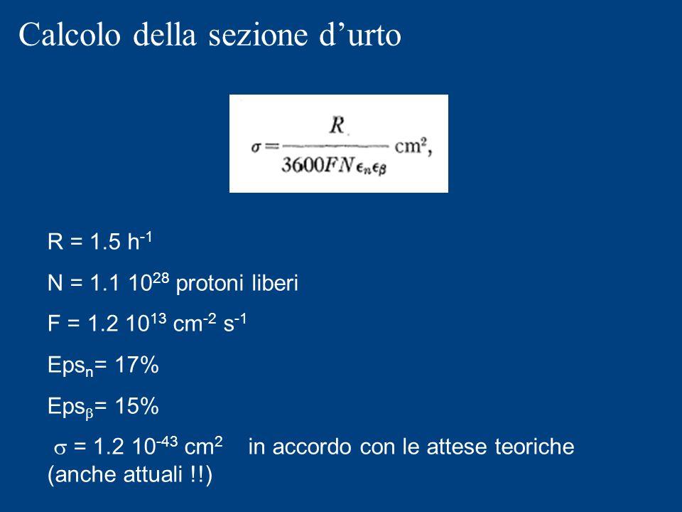 Calcolo della sezione durto R = 1.5 h -1 N = 1.1 10 28 protoni liberi F = 1.2 10 13 cm -2 s -1 Eps n = 17% Eps = 15% = 1.2 10 -43 cm 2 in accordo con le attese teoriche (anche attuali !!)