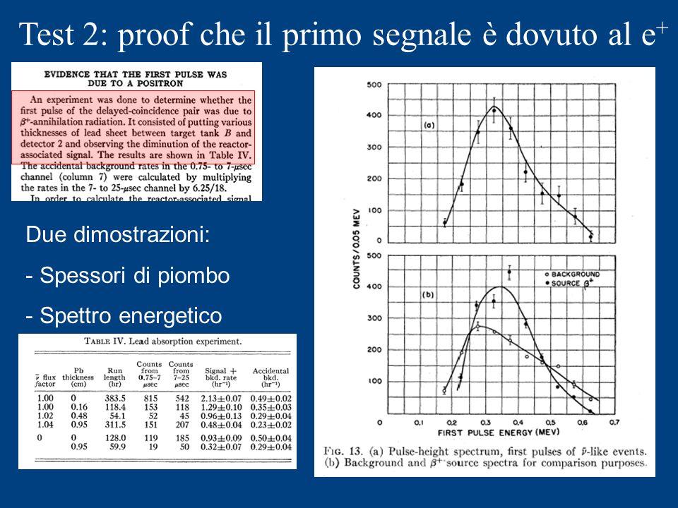 Test 2: proof che il primo segnale è dovuto al e + Due dimostrazioni: - Spessori di piombo - Spettro energetico