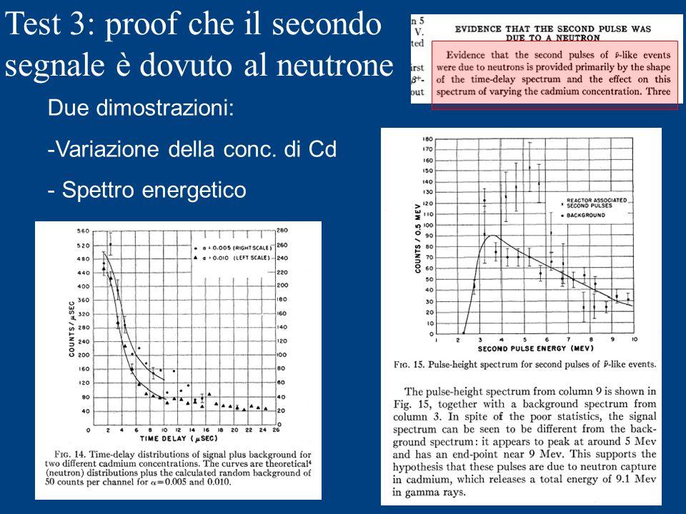 Test 3: proof che il secondo segnale è dovuto al neutrone Due dimostrazioni: -Variazione della conc. di Cd - Spettro energetico