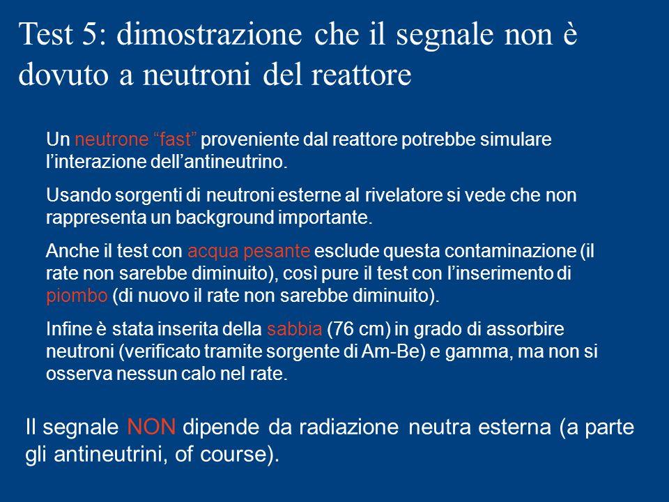 Test 5: dimostrazione che il segnale non è dovuto a neutroni del reattore Un neutrone fast proveniente dal reattore potrebbe simulare linterazione dellantineutrino.