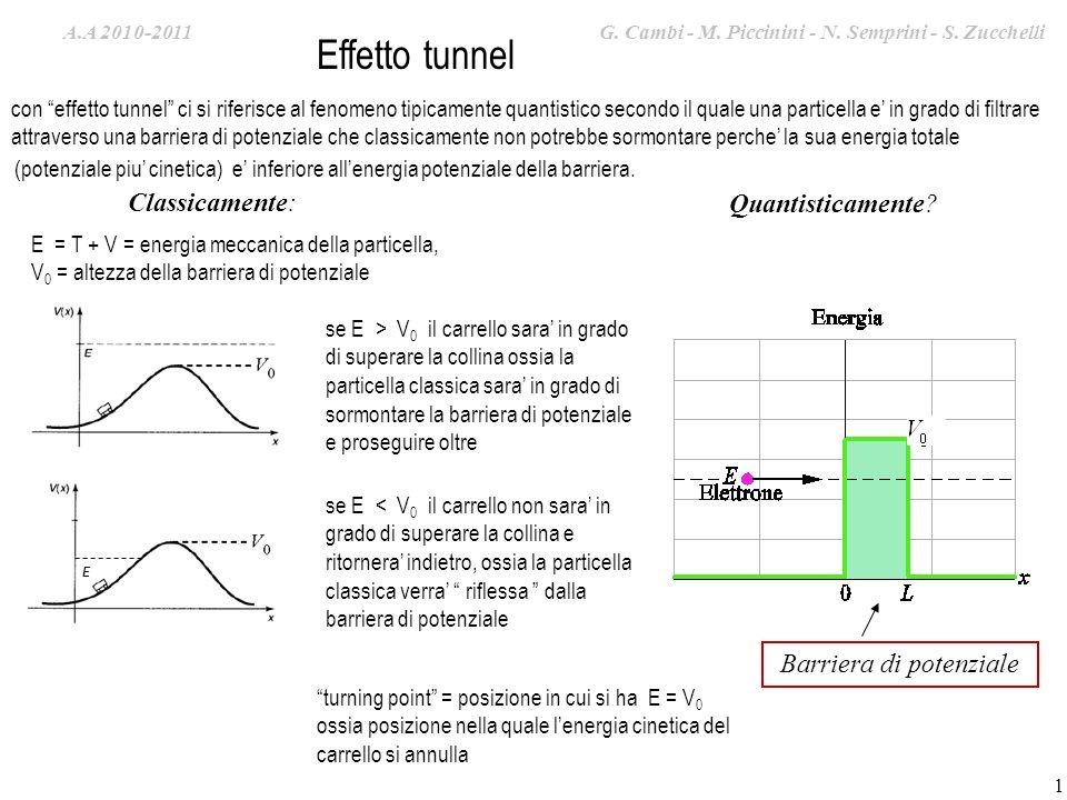 A.A. 2009-2010 G. Cambi – S. Zucchelli – M. Piccinini 1 Quantisticamente? Barriera di potenziale A.A 2010-2011 G. Cambi - M. Piccinini - N. Semprini -