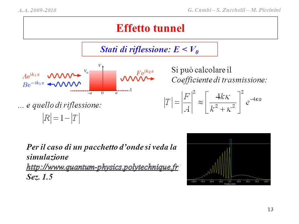 A.A. 2009-2010 G. Cambi – S. Zucchelli – M. Piccinini 13 Effetto tunnel Stati di riflessione: E < V 0 Si può calcolare il Coefficiente di trasmissione